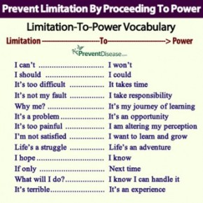 How to Prevent Limitation & Proceed to Your Power